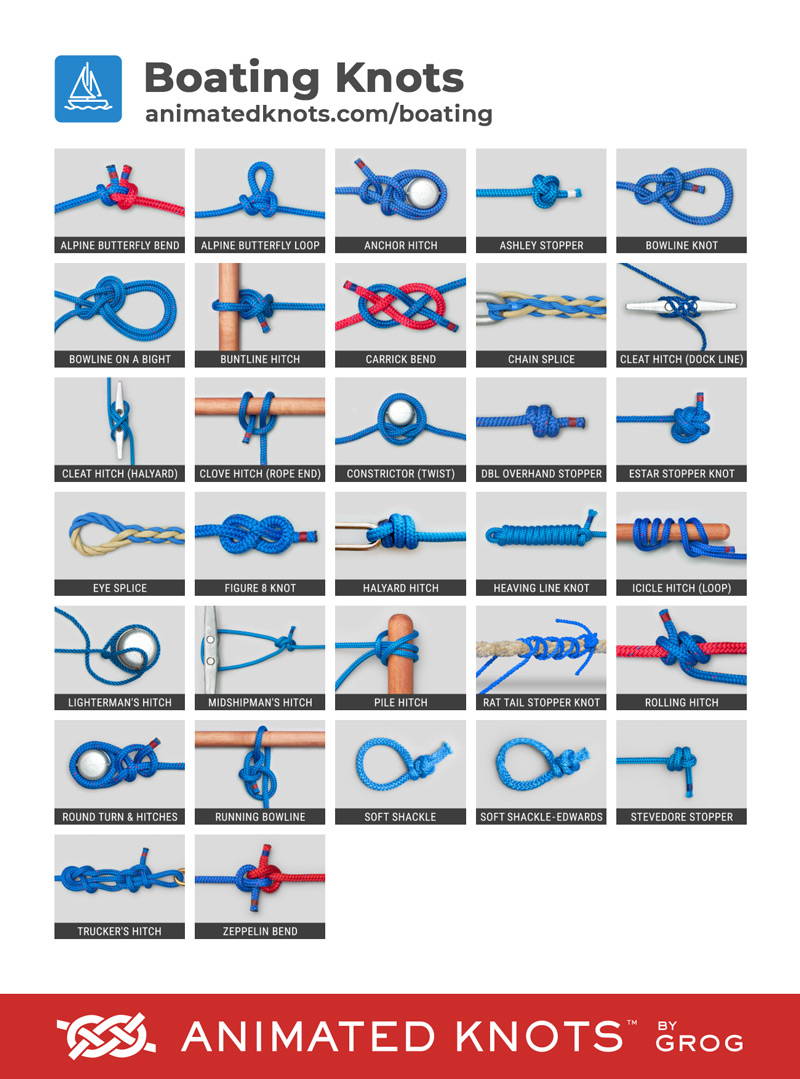 boating knots by grog learn how to tie boating knots using step byBowline On A Bight How To Tie A Bowline On A Bight Boating Knots #13