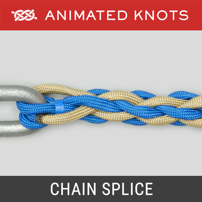 Chain Splice - attaches rope to anchor chain