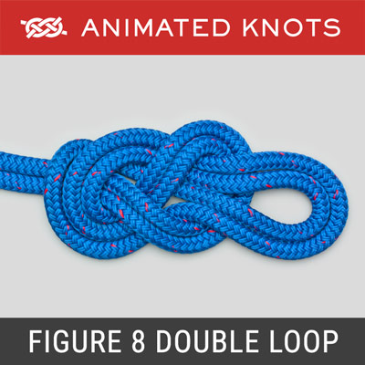 Figure 8 Double Loop - Climbing Knots